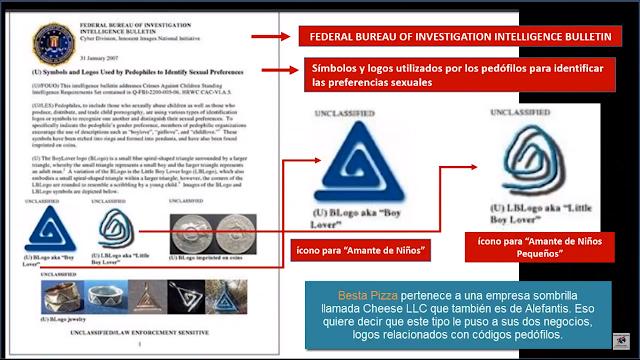 Iconografia-simbologia-FBI-redes pedofilia-pederastia-documento FBI