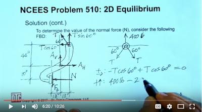 https://drtomsclassroom.com/copy-of-free-mechanical-videos/
