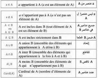 ترجمة الرموز الرياضياتية فهمها symbols2.jpg