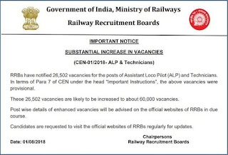 RRB ALP Vacancies Increased to 60,000 from 26,502 – Read Official Notice
