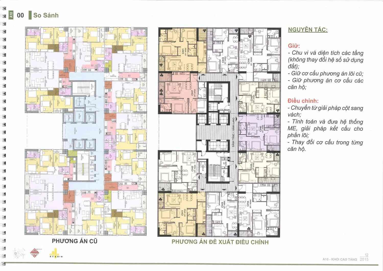Mặt bằng điển hình chung cư A10 Nam Trung Yên