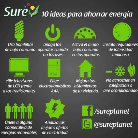 como ahorrar energia