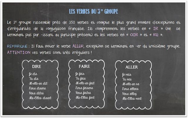 Czasowniki trzeciej grupy - gramatyka 3 - Francuski przy kawie