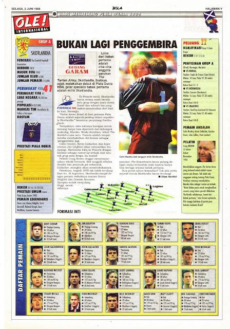 SCOTLAND WORLD CUP 1998 TEAM PROFILE