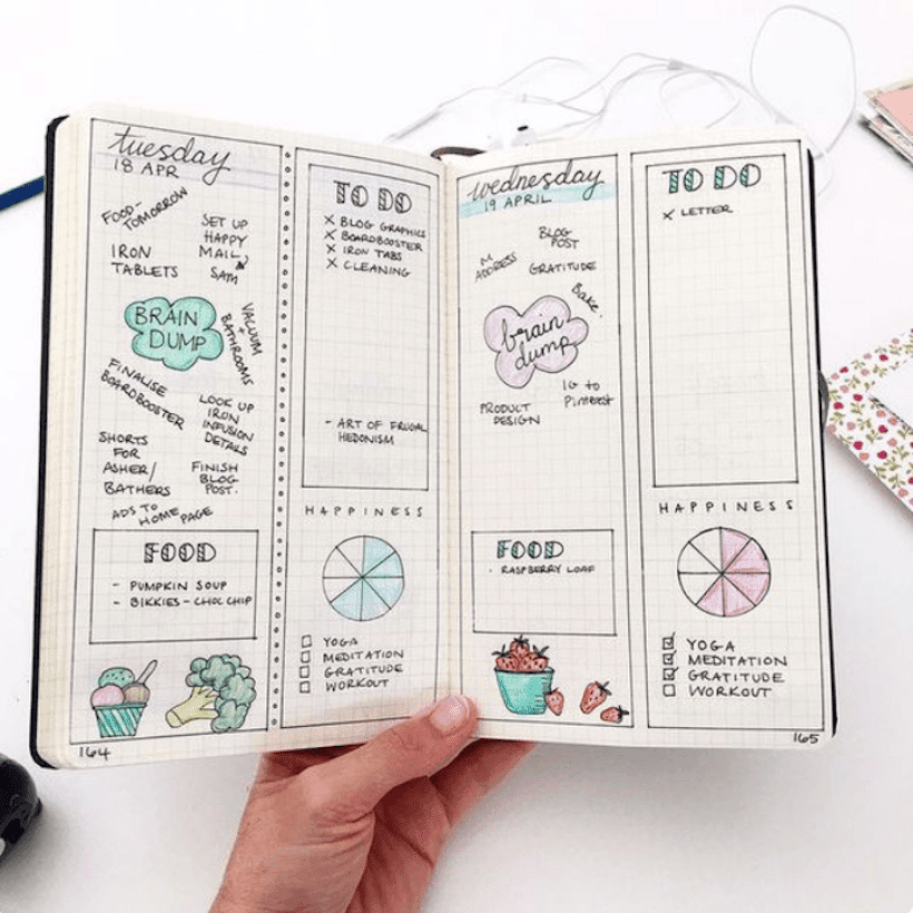Contoh Bullet Journal Daily Spreads 3