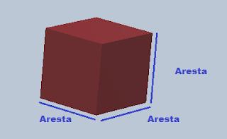 Arestas do cubo