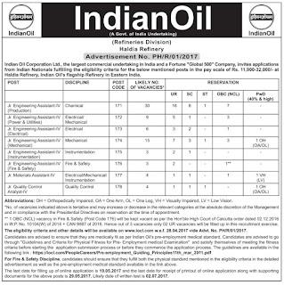 IOCL Haldia Refinery Recruitment 2017
