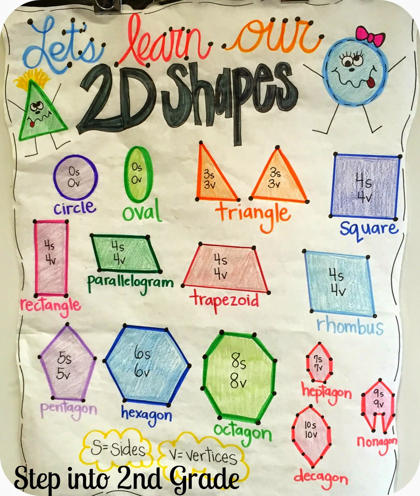 Step Into 2nd Grade With Mrs Lemons Let S Learn About
