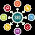 8 Manfaat Agen SEO Engaging untuk Meningkatkan Keberadaan Online Anda!