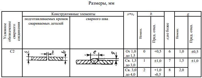 ГОСТ 5264-80 С2