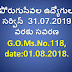 AP Outsourcing Employees 2019 Continuation | GO 118 up to 2019