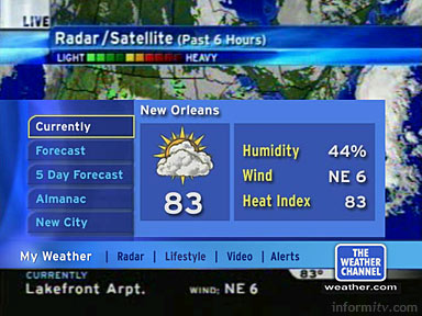 Royalty Free Music for Weather Channel / Weather Forecast
