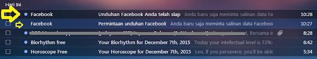 notifikasi kedua facebook di email