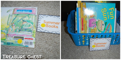 Guest Blogger: Classroom Library Organization Tips - Apples