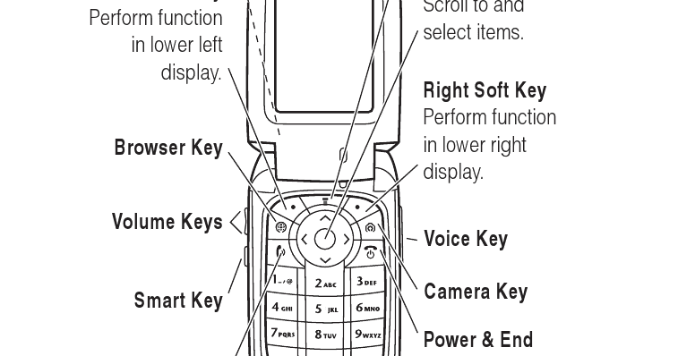 Motorola V635 GSM User Guide ~ Free PDF Manual