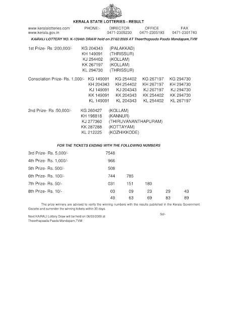 KAIRALI (K-1394) Kerala Lottery Result on  February 27, 2009.