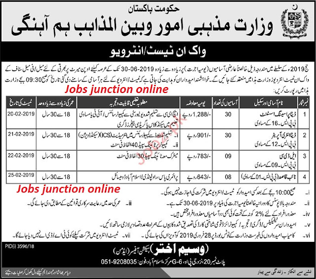 Ministry of Religious Affairs & Interfaith Latest Jobs 2019 | 77 New Vacancies Available |