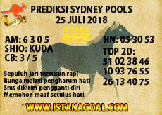 PREDIKSI TOGEL SYDNEY POOLS 25 JULI 2018