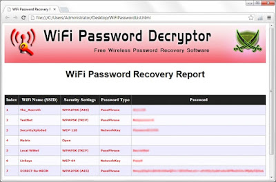 Software Memulihkan Password Wifi