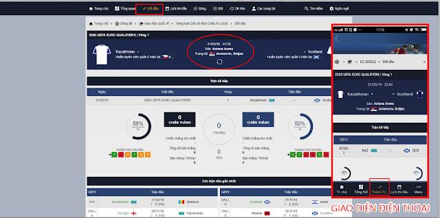 nhận định bóng đá vòng loại euro tại nhà cái thiên hạ bet