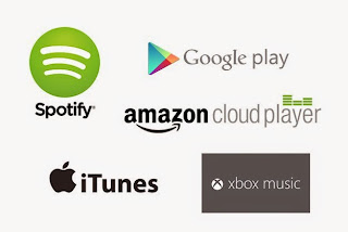 Best Price of the songs on iTunes, Spotify, Google Play.
