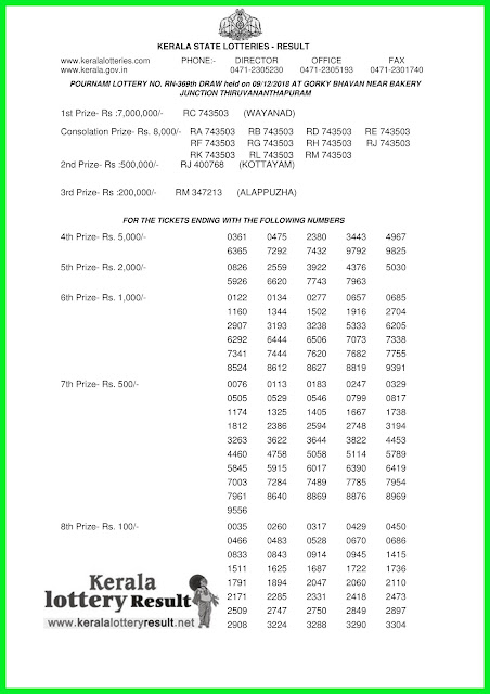 09-12-2018 POURNAMI Lottery RN-369 Results Today - kerala lottery result