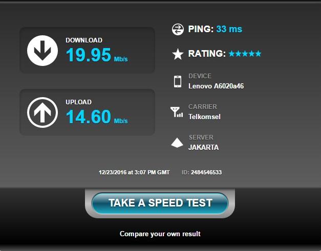 Tes Kecepatan Download dan Upload di Tangerang, Banten