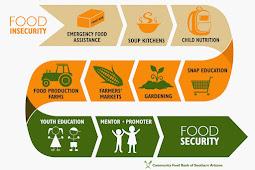 Metode eksplorasi isu gender untuk meningkatkan kesetaraan akses pangan dan nutrisi