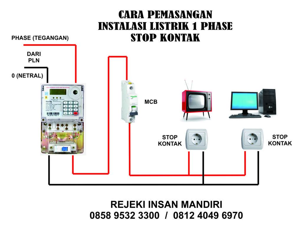 Wiring Diagram Instalasi Listrik : Mcb listrik rumah diagram repair wiring scheme