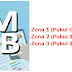 Jadwal Login SIM PKB Cek SKTP