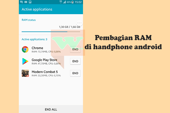 RAM android penuh