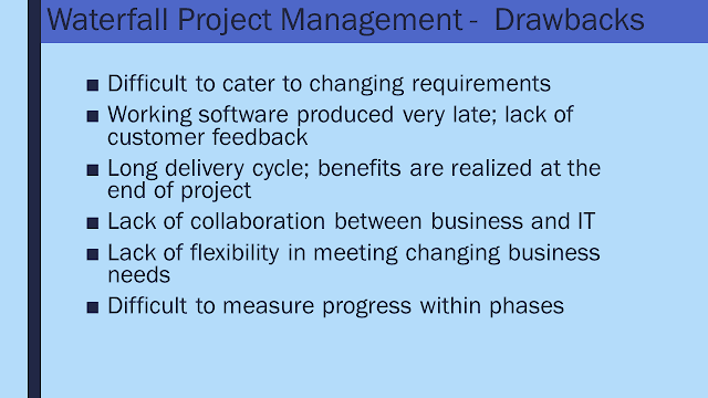 Problems with Waterfall Project Management