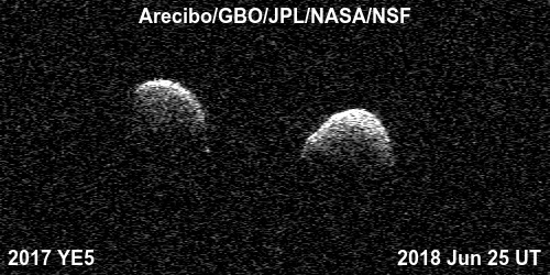 Bi-static radar image of the binary asteroid 2017 YE5 from the Arecibo Observatory and the Green Bank Observatory on June 25. The observations show that the asteroid consists of two separate objects in orbit around each other. Credits: Arecibo/GBO/NSF/NASA/JPL-Caltech