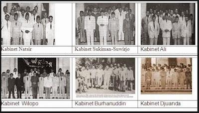 Seringnya Pergantian Kabinet Pada Masa Demokrasi Liberal (1950-1959)