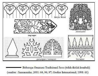 Makna Simbol Ornamen Rumah Adat Jawa Tengah