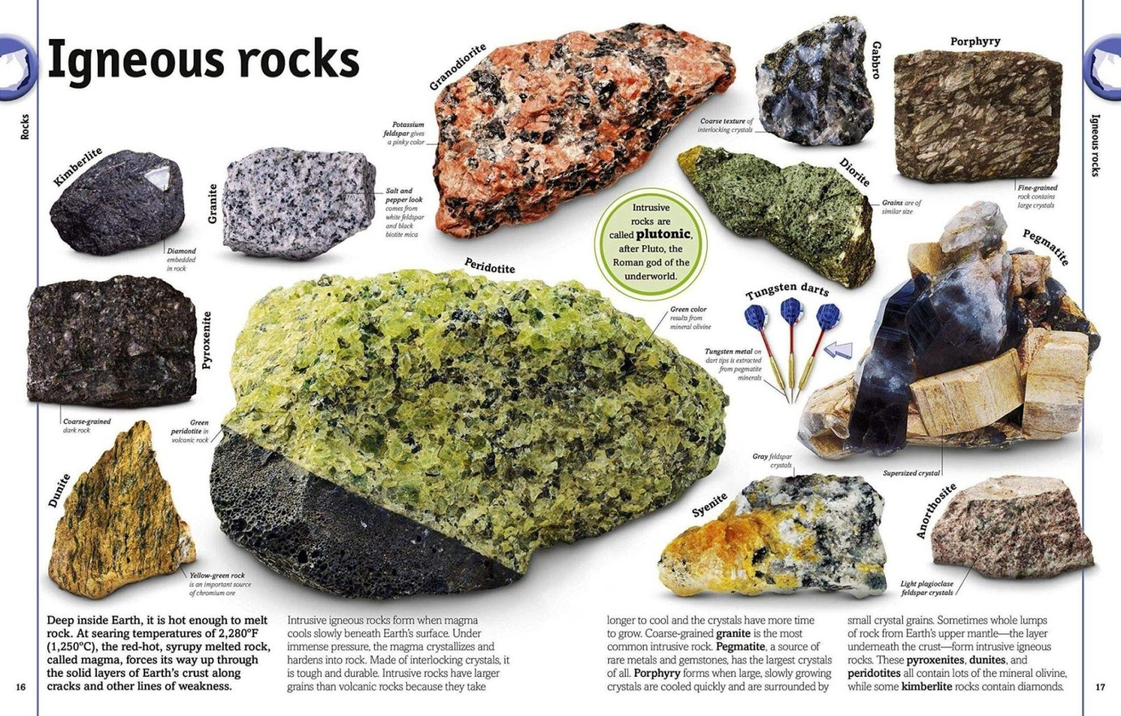 Igneous types rocks of Learn About