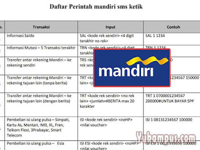 format kode sms banking mandiri