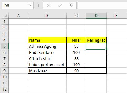 Mengatasi Pemberian Peringkat yang Ganda di Microsoft Excel