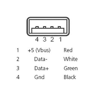 1 4 Audio Jack To Wiring Headphone Plug Wiring Wiring