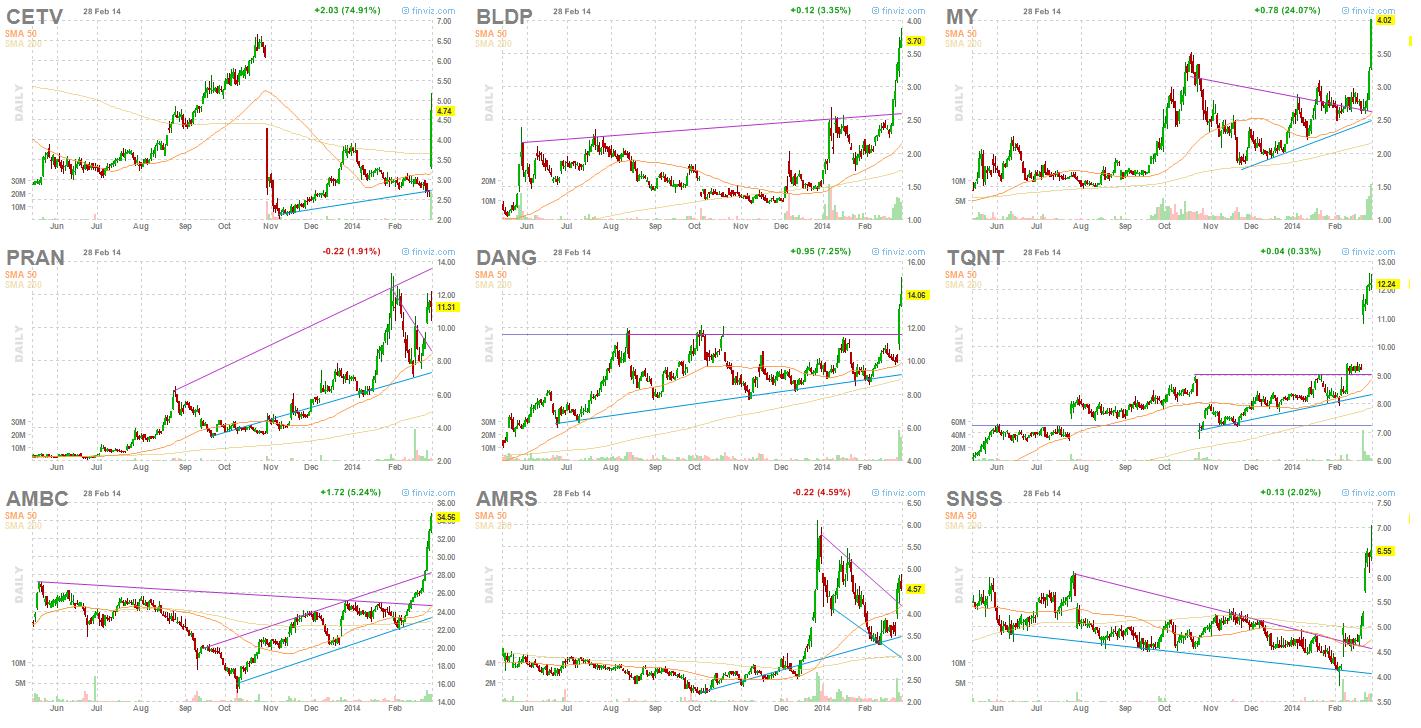 March 2014 | MEPB Financial