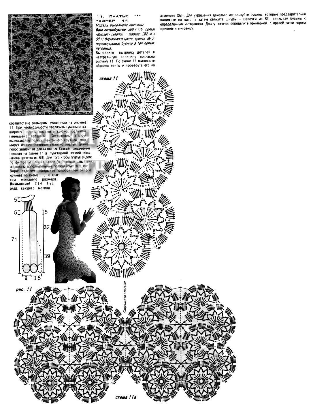 ergahandmade  crochet dress   diagrams