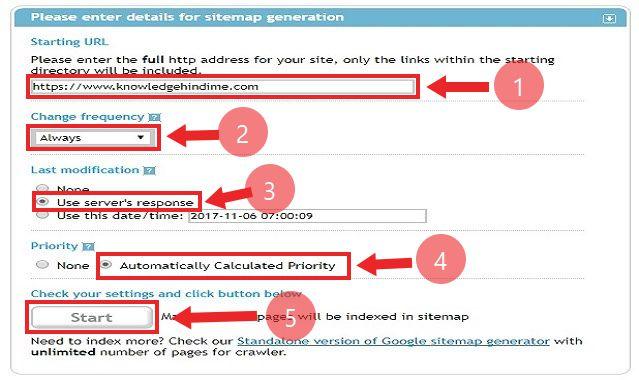 Blog Website Ke Liye Sitemap Page Kense Banaye Ki jaankari