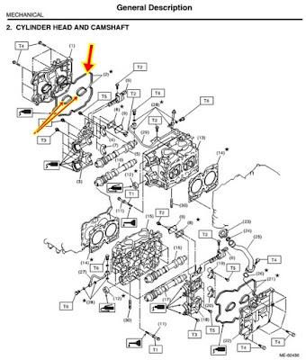 KP Gasket: Subaru EJ255 Rocker Cover Gasket Replacement