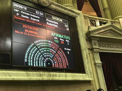 Diputados: se aprobó la Emergencia Tarifaria. Con 133 votos positivos la oposición se impuso a los 94 votos negativos de Cambiemos y dio media sanción al proyecto de tarifas