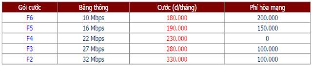 Lắp Đặt Internet FPT Phường Tân Phú, Quận 7 1