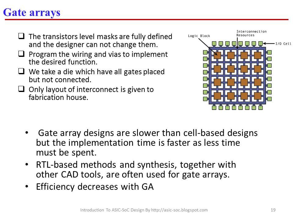 Asic System On Chip Vlsi Design Gate Arrays