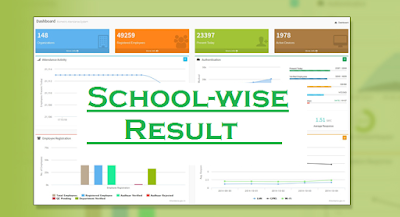 dhse school wise result 2016