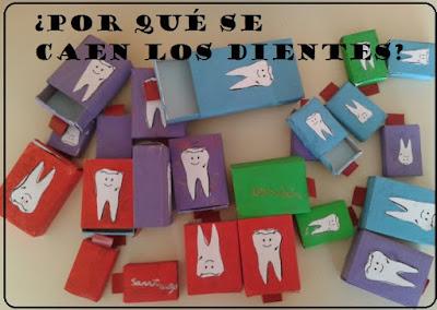 http://sonandosonrisas.blogspot.com.es/search/label/Proyecto%3A%20%C2%BFPor%20qu%C3%A9%20se%20caen%20los%20dientes%3F