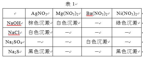 硝酸銀 水溶液 化学式
