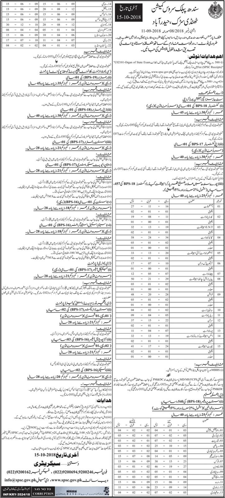 Sindh Public Service Commission Jobs 2018
